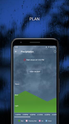 La red meteorológica